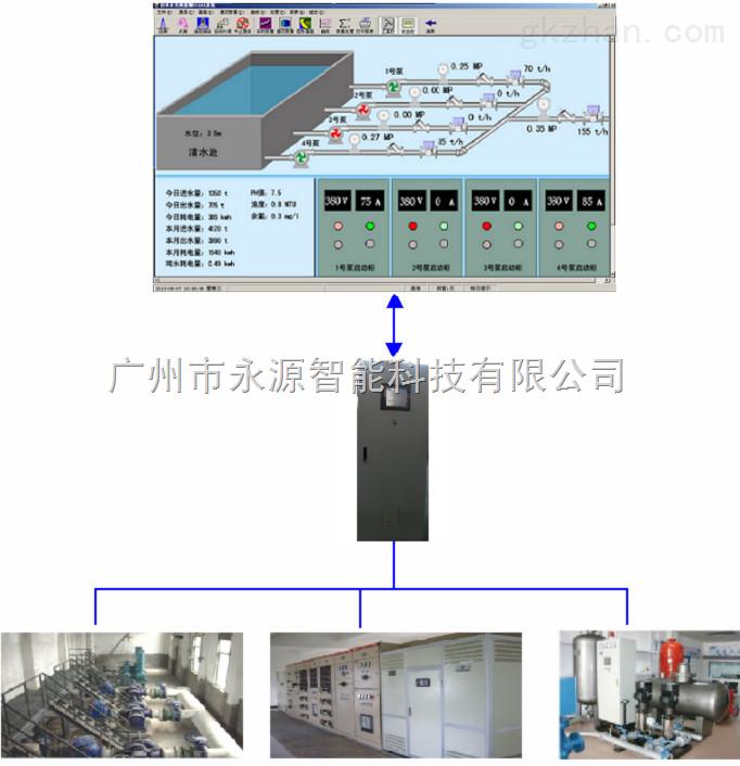 加压站远程监控系统