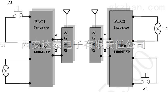 汇川PLC专用485无线传输器