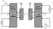 汇川PLC485无线传输器