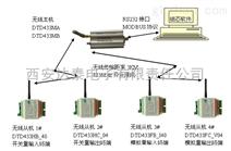 多臺無線組網MODBUS RTU測控終端DTD433