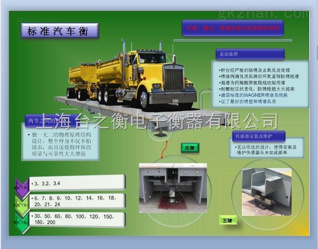 上海100吨汽车地磅秤*