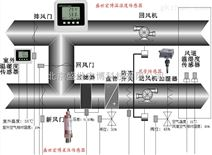 工业级管道温湿度智能化测控系统