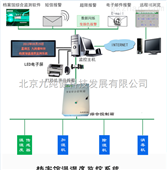 北京档案馆温湿度监控-北京档案馆温湿度自动监控系统