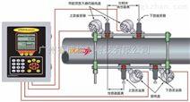 夹装式气体超声波流量计DigitalFlow™ CTF878
