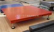 供应湛江市不锈钢电子地磅 1.2*1.2(m)防爆单层小地磅