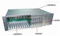 HDMI编码器机架式编码器16路编码器机箱3U编码器