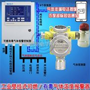 工业罐区氯气气体报警器