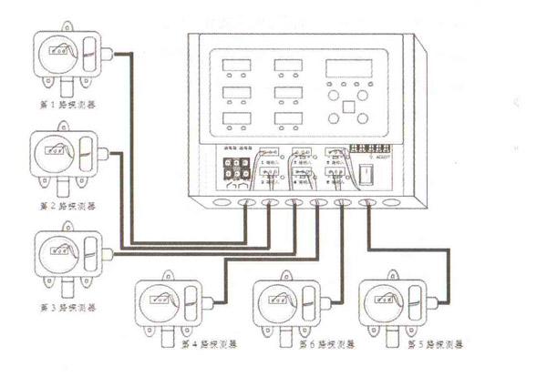防盗器安装接线方法