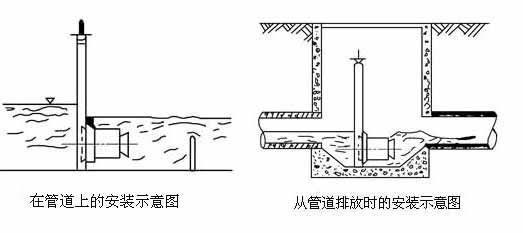 重力传感器电路