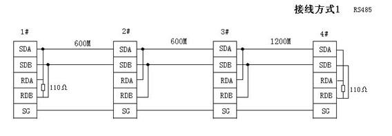 rs232/485/光纤转换器以及opt35exs型光纤中继转换器