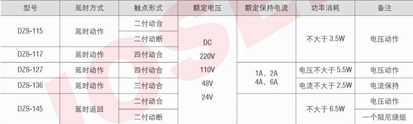 -dzs-127q中间继电器-上海约瑟电器有限